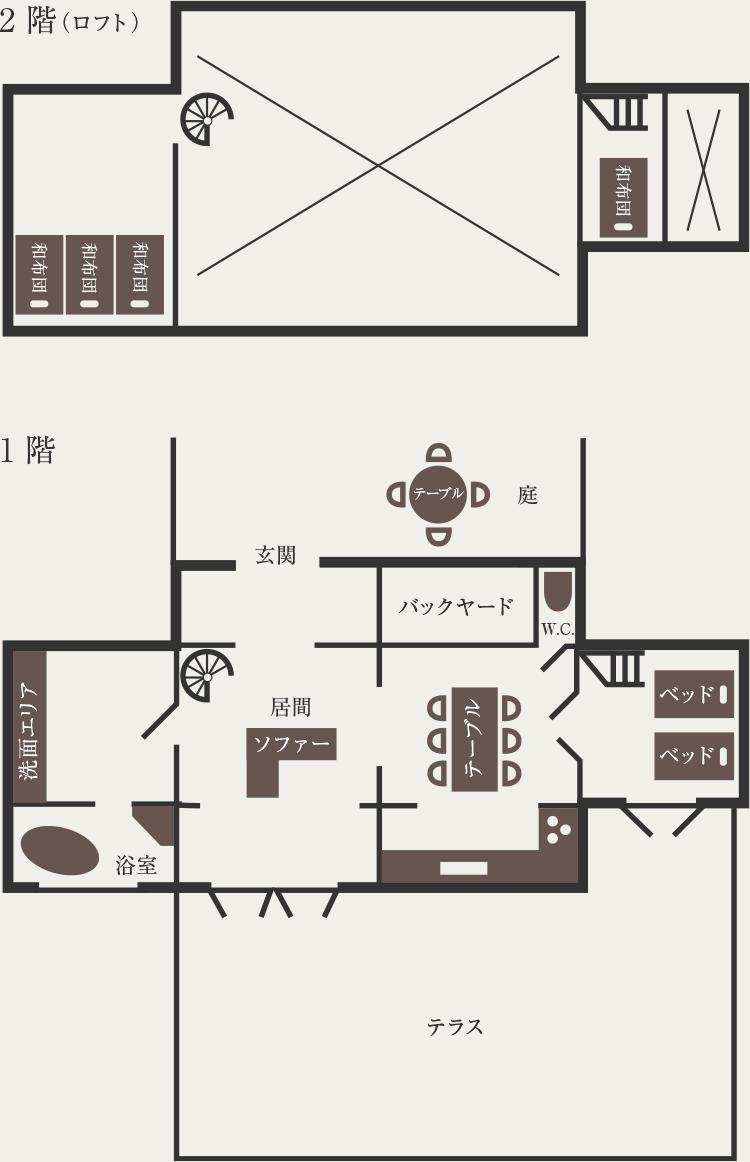Casa Della Nonna平面図